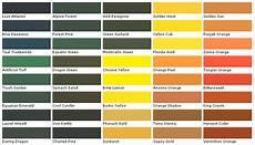 color manuals martin senour automotive paints party