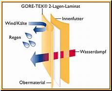 funktion des tex 2 lagen laminates