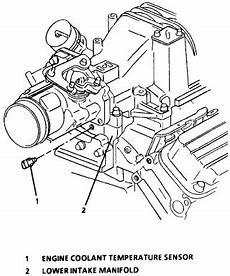 applied petroleum reservoir engineering solution manual 1995 mitsubishi galant user handbook replace engine coolant temperature sensor 1995 buick riviera replace engine coolant
