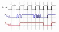 flip flop waveform diagram ambiguous logic circuits 183 patternagents electronics one workshop wiki 183 github