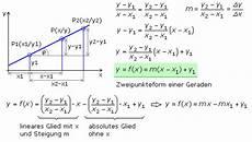 Die Gerade Eine Polynomfunktion 1 Grades