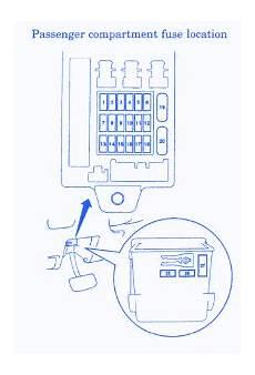 1964 mitsubishi diamante fuse box diagram mitsubishi lancer evo vii 2004 passenger compartment fuse box block circuit breaker diagram