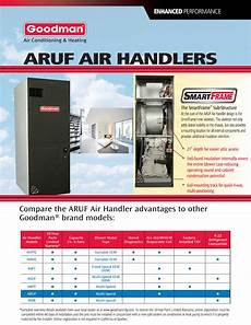 goodman aruf air handler wiring diagrams furnace model 3 5 ton goodman 14 seer r 410a heat system gsz140421 aruf47d14 ebay