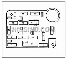 96 ford mustang fuse box diagram 1994 1995 1996 1997 1998 94 95 96 97 98 ford mustang fuse and relay identification