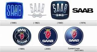 InstantShift  Brand Logo Evolution Of Automobile Groups