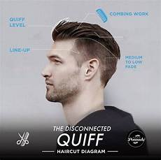 how to choose a haircut for men disconnected undercut hairstyles for men 20 new styles and tips