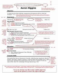 bad resume exles funny