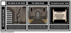 fall of the house of usher lesson plans the fall of the house of usher summary lesson plans