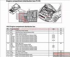 motor repair manual 2006 volvo xc90 engine control ford f700 fuel pump parts diagram03 hyundai santa fe timing belt replacement downloaddescargar com