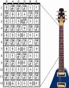 Guitar Strings Chart Justin Bieber