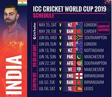 world cup 2019 india squad fixtures venue and match timing crictracker