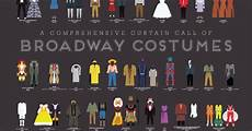 Pop Chart Lab Broadway Costumes A Comprehensive Curtain Call Of Broadway Costumes