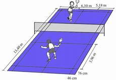 Gambar Lapangan Bulu Tangkis Beserta Ukurannya Dengan Lengkap
