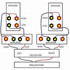 bi wiring bi ing help 2 channel home audio the klipsch audio community