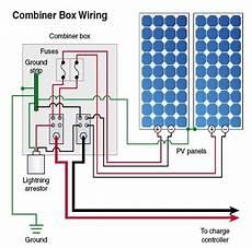 solar net metering wiring diagram wiring diagram and schematic diagram images