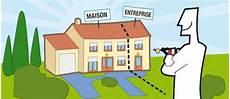 Fermer Son Entreprise Individuelle R 233 Gime Fiscal Des Revenus Issus De L Immobilier La Place
