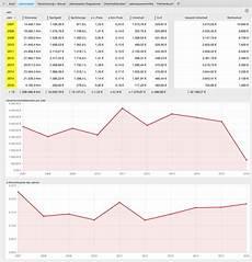 ninox database thread mycar autokosten und fahrtenbuch