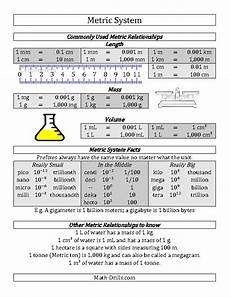 measurement conversion worksheets high school 1458 free metric system conversion guide i must make this into a large classroom poster metric