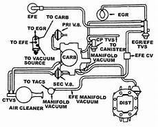 1978 chevy headlight switch wiring diagram camino 1978 chevrolet wiring diagrams wiring diagrams 24