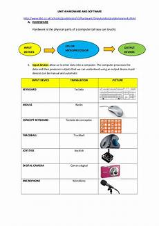 input devices table