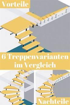 treppe berechnen treppe bauen treppe selber bauen und