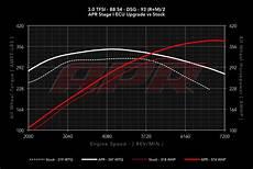 apr audi b8 s4 s5 3 0 tfsi ecu upgrade