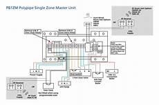 single zone master control unit pb1zm