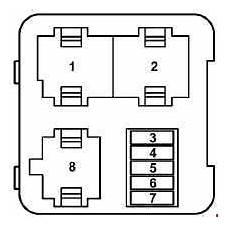 audi a3 8l 1996 2003 fuse box diagram auto genius