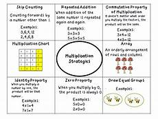 div property math multiplication division properties lessons tes teach