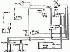 ford truck fuel system diagram 1988 ford f 150 fuel system diagram wiring forums