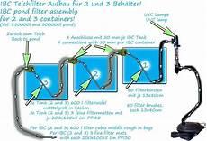 Ibc Filteranlage Fuer Koiteich Bauplan Teichfilter