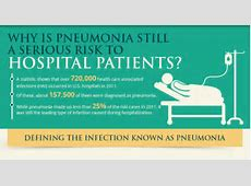 hospital acquired pneumonia definition