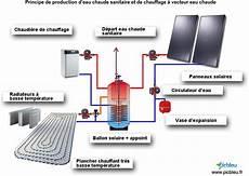 type de chauffage electrique quel est le meilleur chauffage confortable et 233 conomique