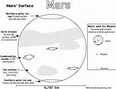 mars planet worksheet solar system sun moon color or paint pages a