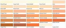 valspar lowes american tradition glazed sugar paint color chart lowes paint colors