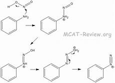 h6ono amines mcat review
