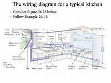 photos of kitchen electrical wiring diagram agnitum that amazing lively electrical wiring