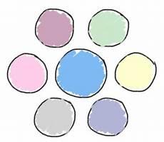 Hellblau So Kombinieren Sie Die Trend Farbe Hellblau