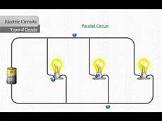 kinds of electrical circuit types of electrical circuits youtube
