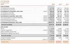 bilan de societe bilan comptes sociaux soci 233 t 233 m 232 re total s a