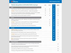 Turbotax For Home And Business Latest Reviews