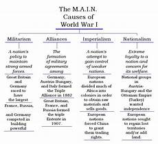 Ww2 Cause And Effect Chart Why Did Different Countries Get Involved In World War 1