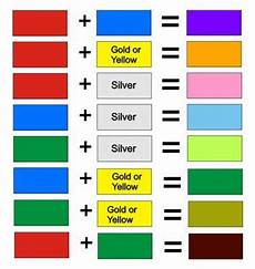 colour mixing chart glitzcraft
