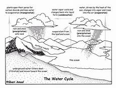 earth science water cycle worksheets 13266 water cycle