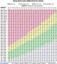 Bmi Kinder Tabelle - weight loss tips the mass index table bmi