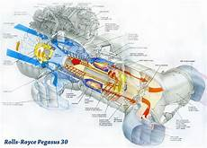 Rolls Royce Pegasus Engine Thrust Vectored Turbofan From
