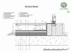 terrassenaufbau holz detail enviroform solutions open day