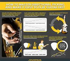 Learn How To Play Guitar Fast With Directional Picking