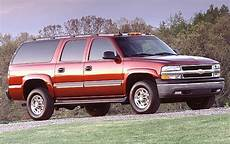 all car manuals free 2006 chevrolet suburban 2500 interior lighting used 2006 chevrolet suburban for sale pricing features edmunds