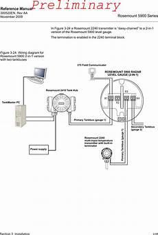 5900 rosemount 5900s radar level gauge user manual rosemount tank radar ab